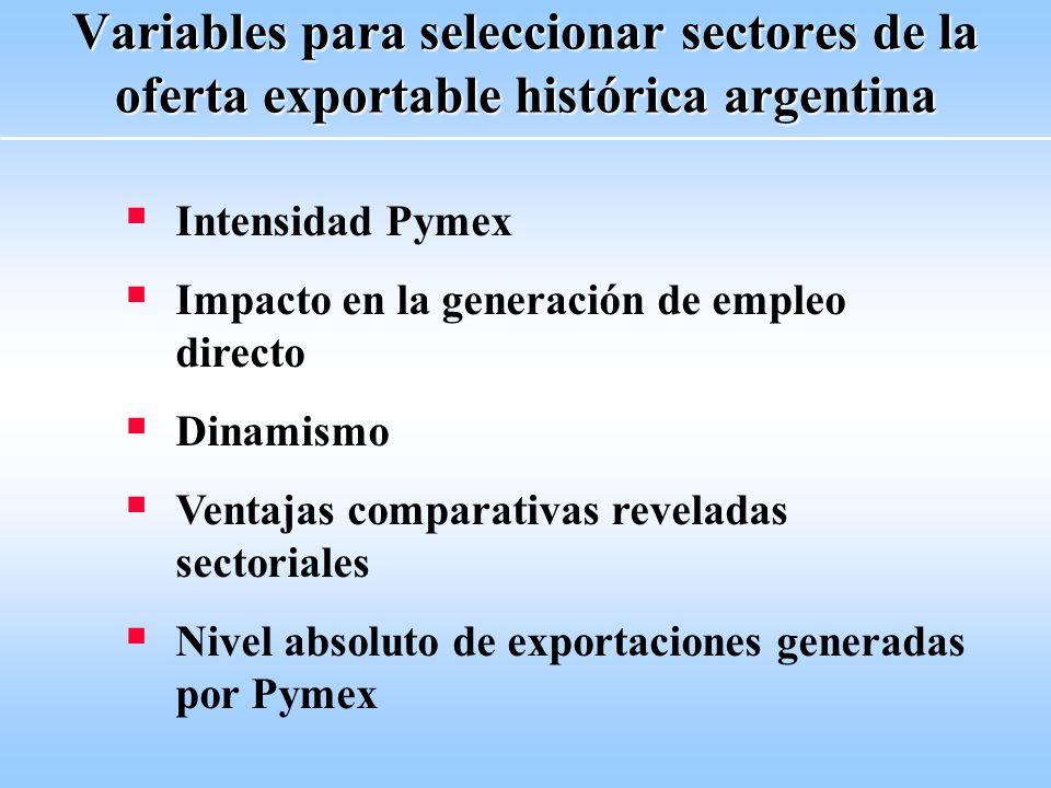 Variables para seleccionar sectores de la oferta exportable histórica argentina