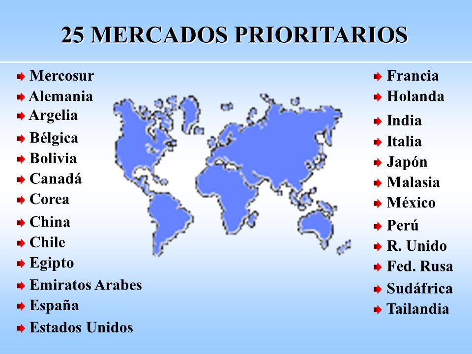 25 MERCADOS PRIORITARIOS