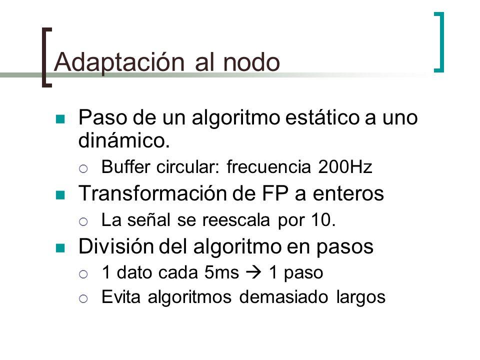 Adaptación al nodo Paso de un algoritmo estático a uno dinámico.