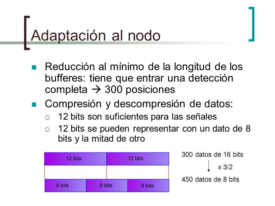 Adaptación al nodo Reducción al mínimo de la longitud de los bufferes: tiene que entrar una detección completa  300 posiciones.