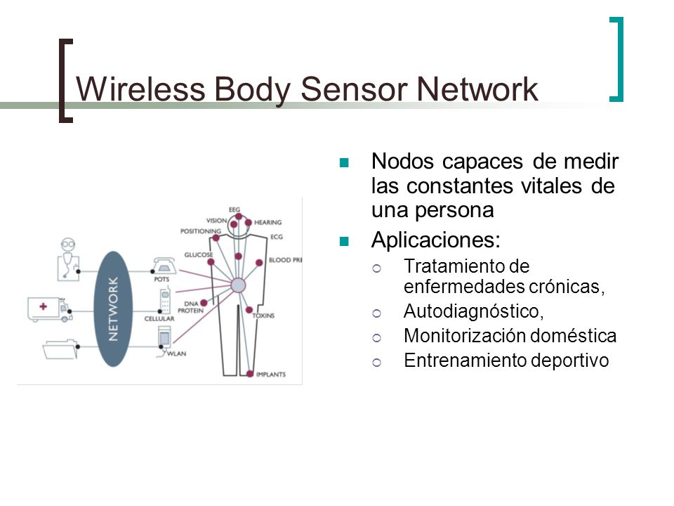 Wireless Body Sensor Network