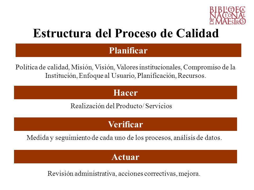Estructura del Proceso de Calidad