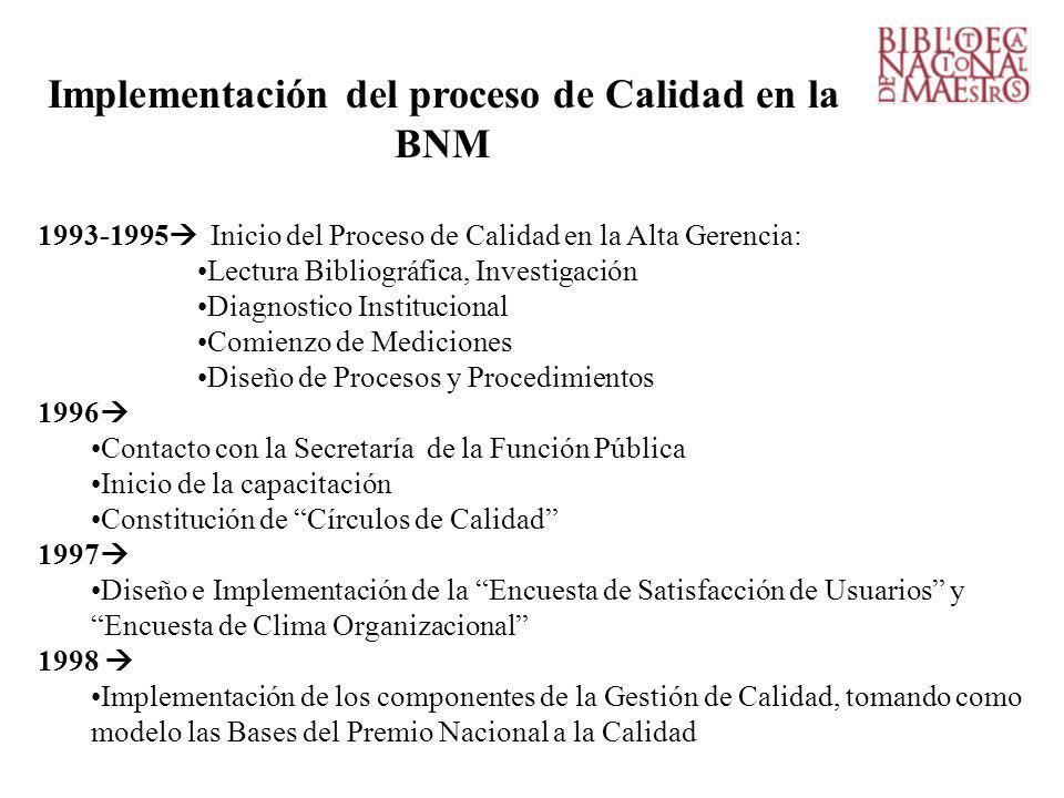Implementación del proceso de Calidad en la BNM