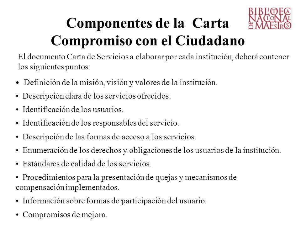 Componentes de la Carta Compromiso con el Ciudadano