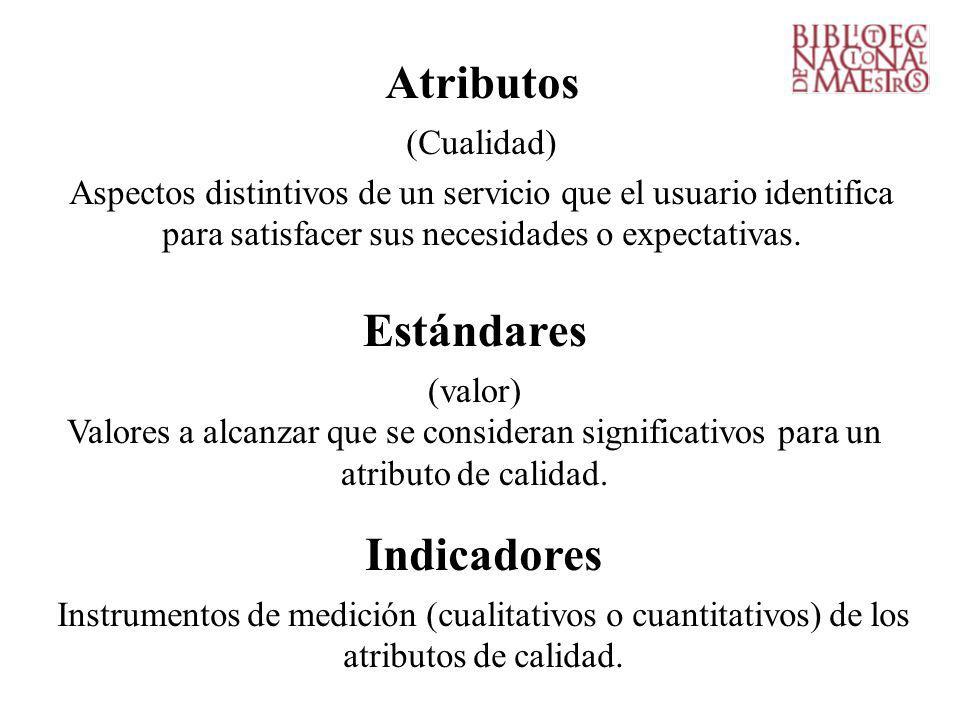Atributos Estándares Indicadores (Cualidad)