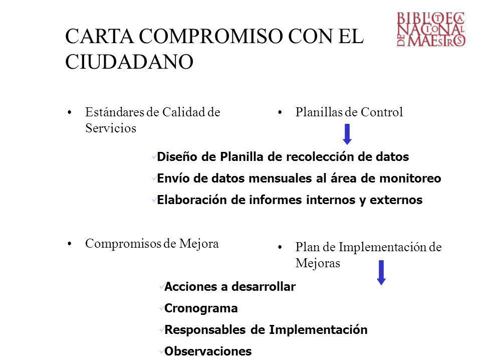 CARTA COMPROMISO CON EL CIUDADANO
