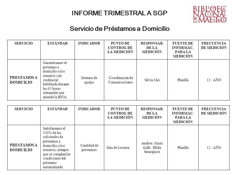 INFORME TRIMESTRAL A SGP Servicio de Préstamos a Domicilio