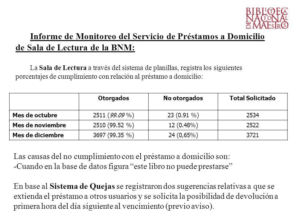 Informe de Monitoreo del Servicio de Préstamos a Domicilio de Sala de Lectura de la BNM: