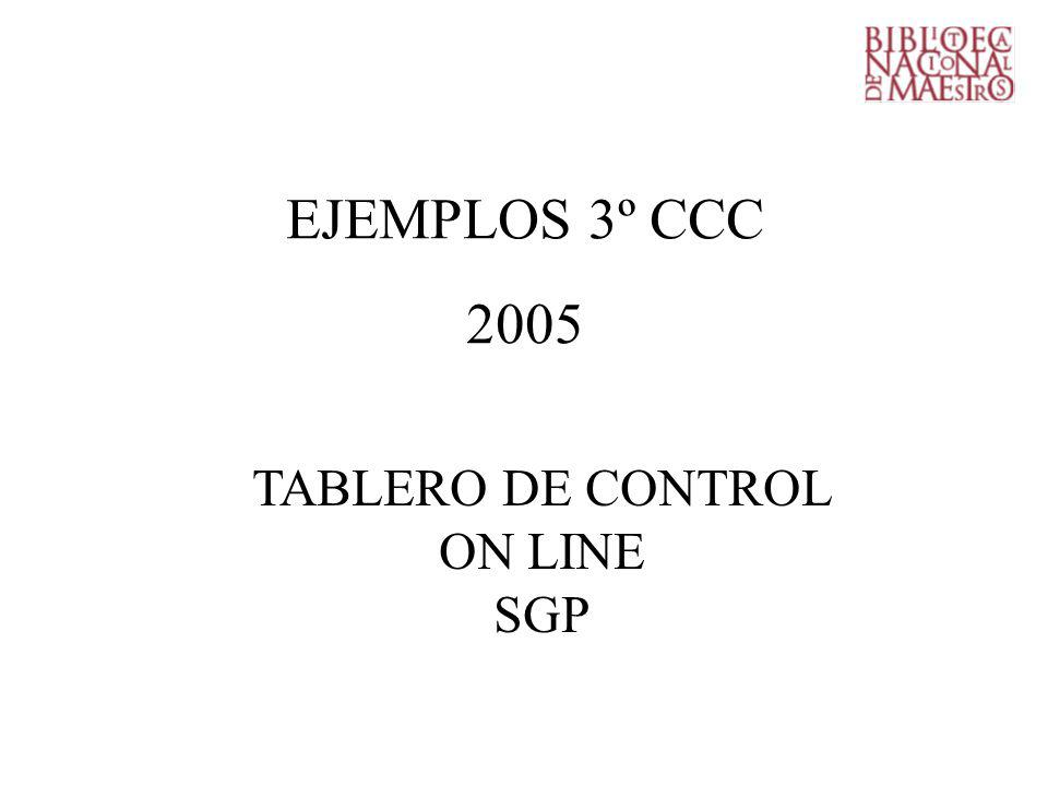 TABLERO DE CONTROL ON LINE SGP
