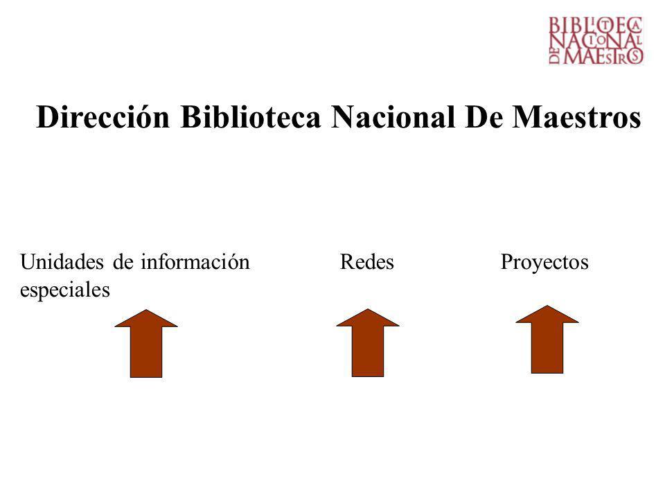 Dirección Biblioteca Nacional De Maestros