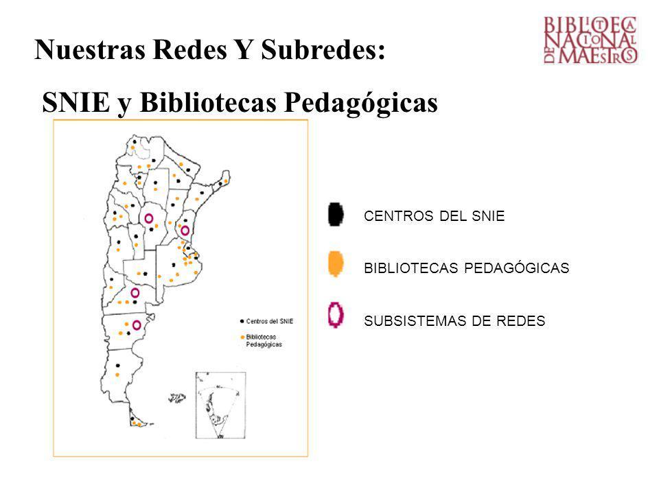 Nuestras Redes Y Subredes: SNIE y Bibliotecas Pedagógicas