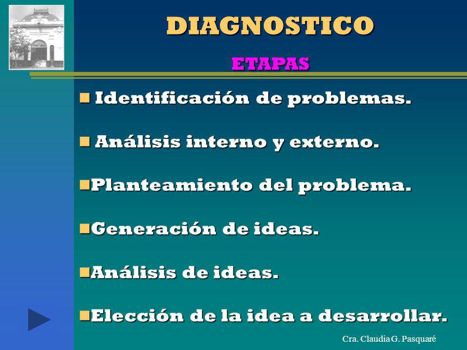DIAGNOSTICO ETAPAS Identificación de problemas.