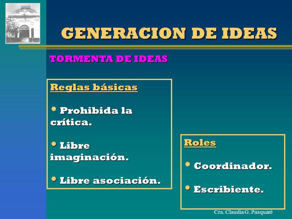 GENERACION DE IDEAS TORMENTA DE IDEAS Reglas básicas