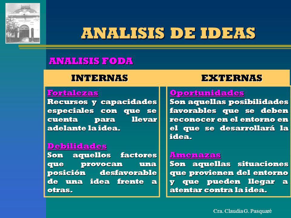 ANALISIS DE IDEAS ANALISIS FODA INTERNAS EXTERNAS Fortalezas