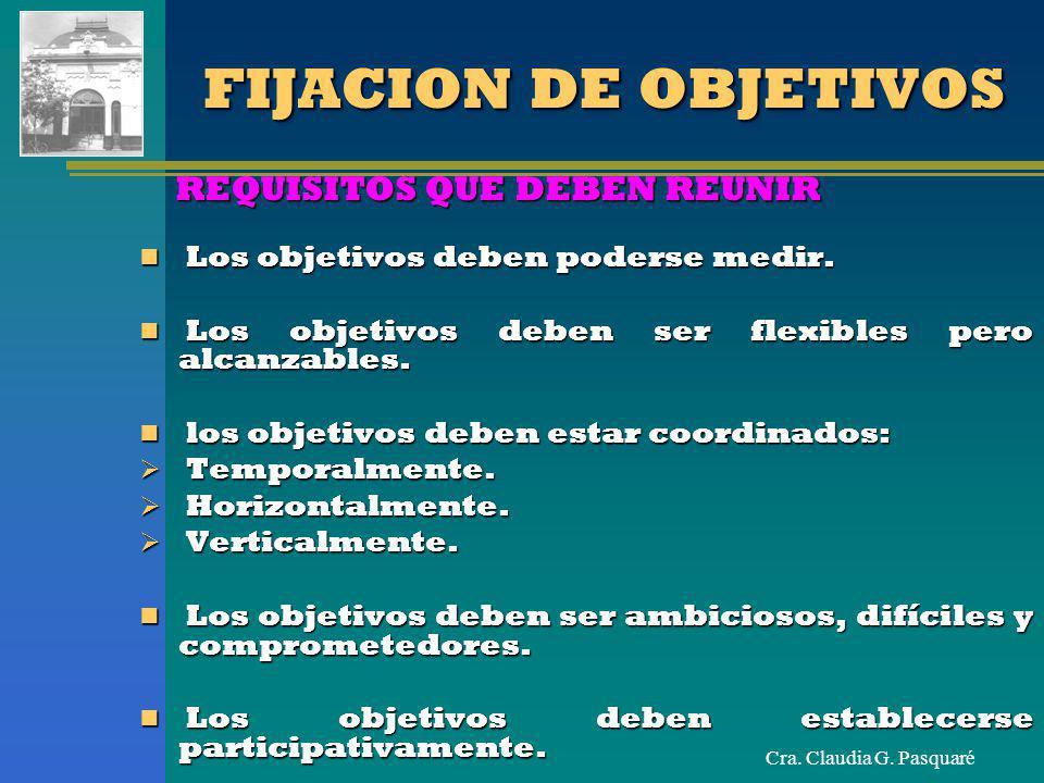 FIJACION DE OBJETIVOS REQUISITOS QUE DEBEN REUNIR