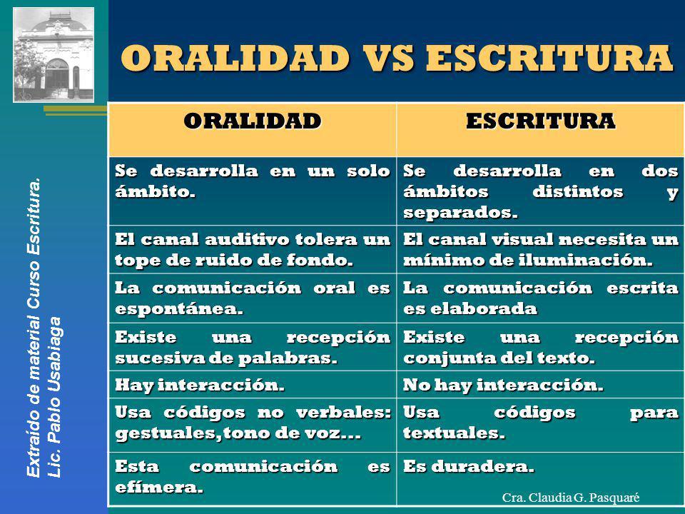 ORALIDAD VS ESCRITURA ORALIDAD ESCRITURA
