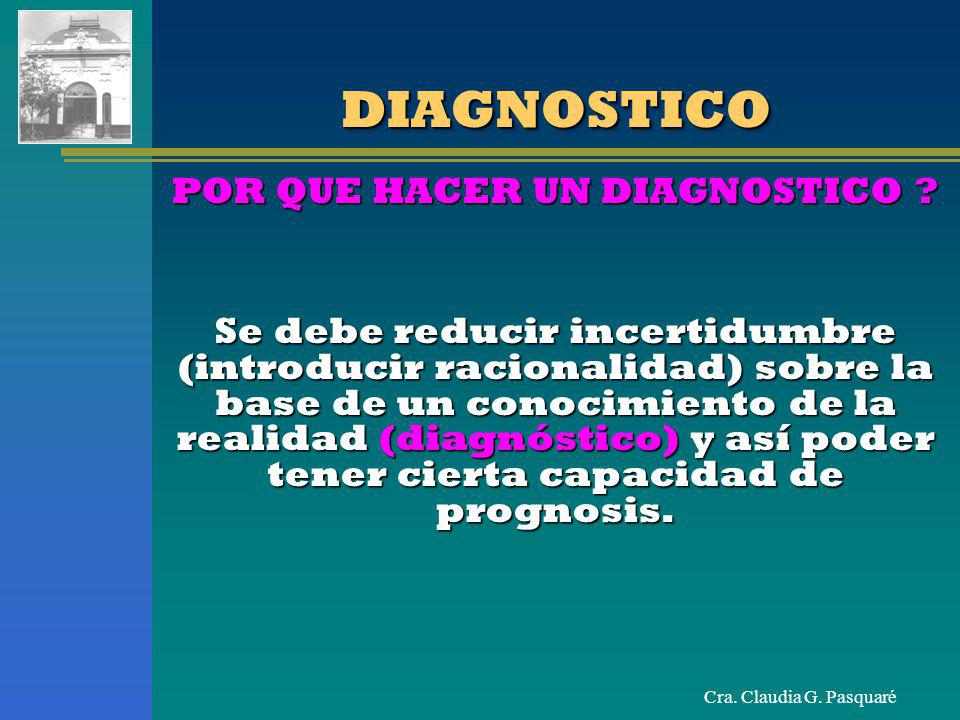 DIAGNOSTICO POR QUE HACER UN DIAGNOSTICO