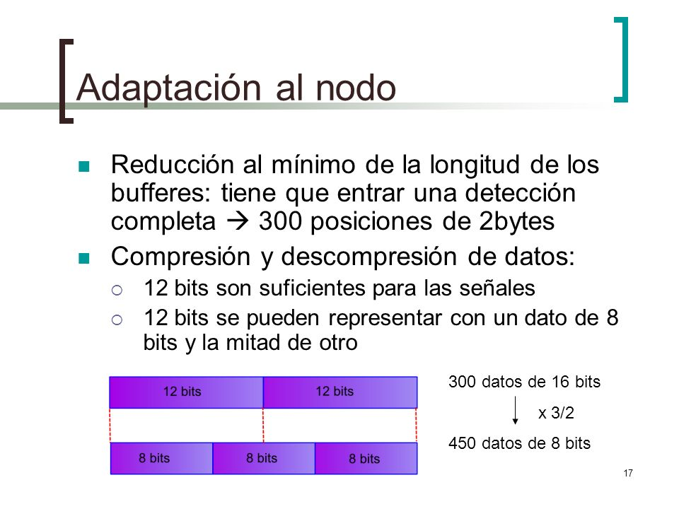 Adaptación al nodo Reducción al mínimo de la longitud de los bufferes: tiene que entrar una detección completa  300 posiciones de 2bytes.
