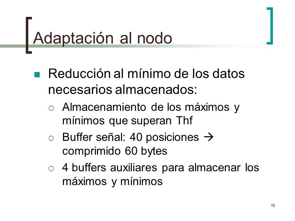 Adaptación al nodo Reducción al mínimo de los datos necesarios almacenados: Almacenamiento de los máximos y mínimos que superan Thf.