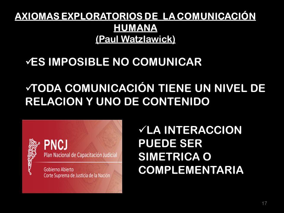 AXIOMAS EXPLORATORIOS DE LA COMUNICACIÓN HUMANA