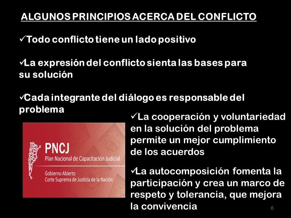 ALGUNOS PRINCIPIOS ACERCA DEL CONFLICTO