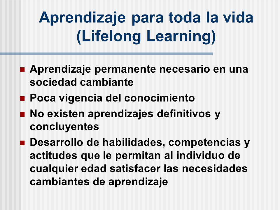 Aprendizaje para toda la vida (Lifelong Learning)