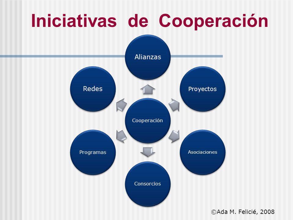 Iniciativas de Cooperación