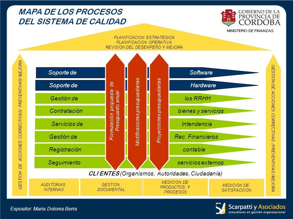 MAPA DE LOS PROCESOS DEL SISTEMA DE CALIDAD Soporte de Software