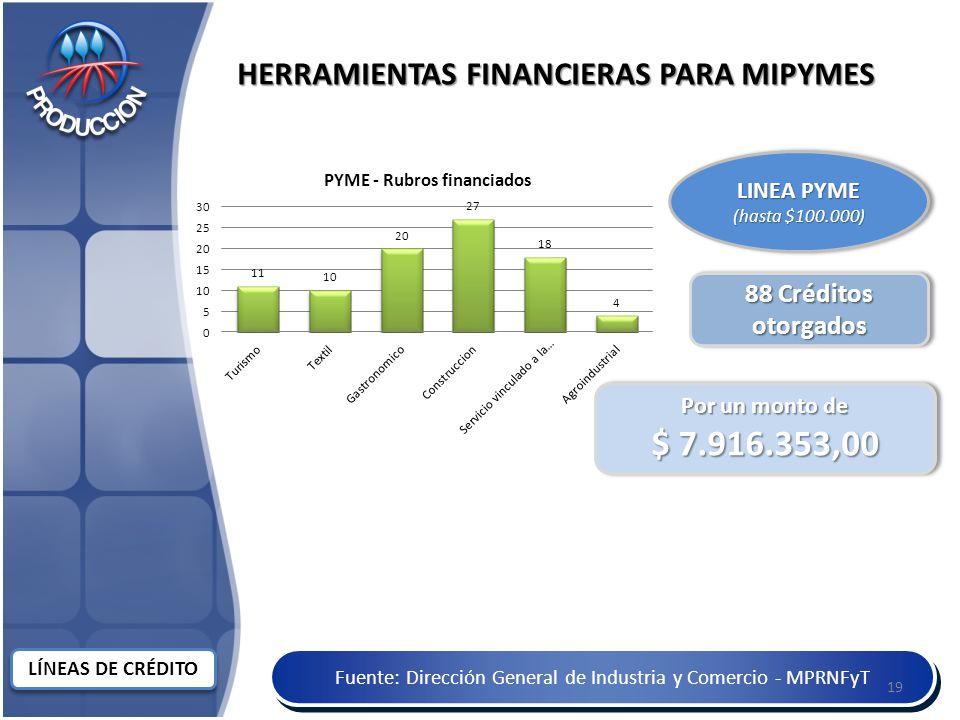 HERRAMIENTAS FINANCIERAS PARA MIPYMES