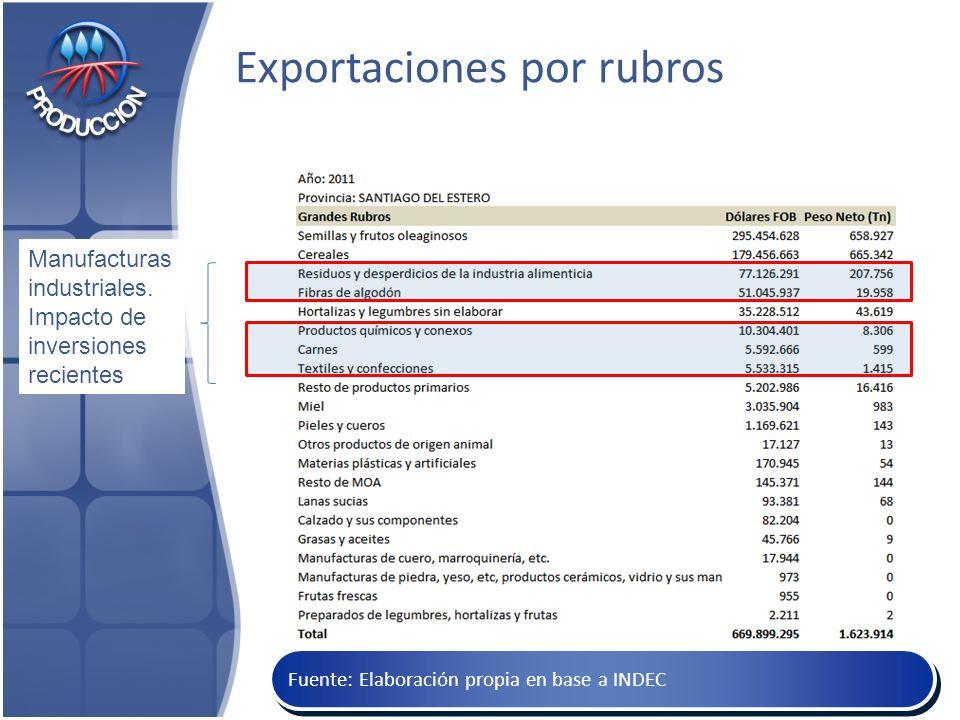 Exportaciones por rubros