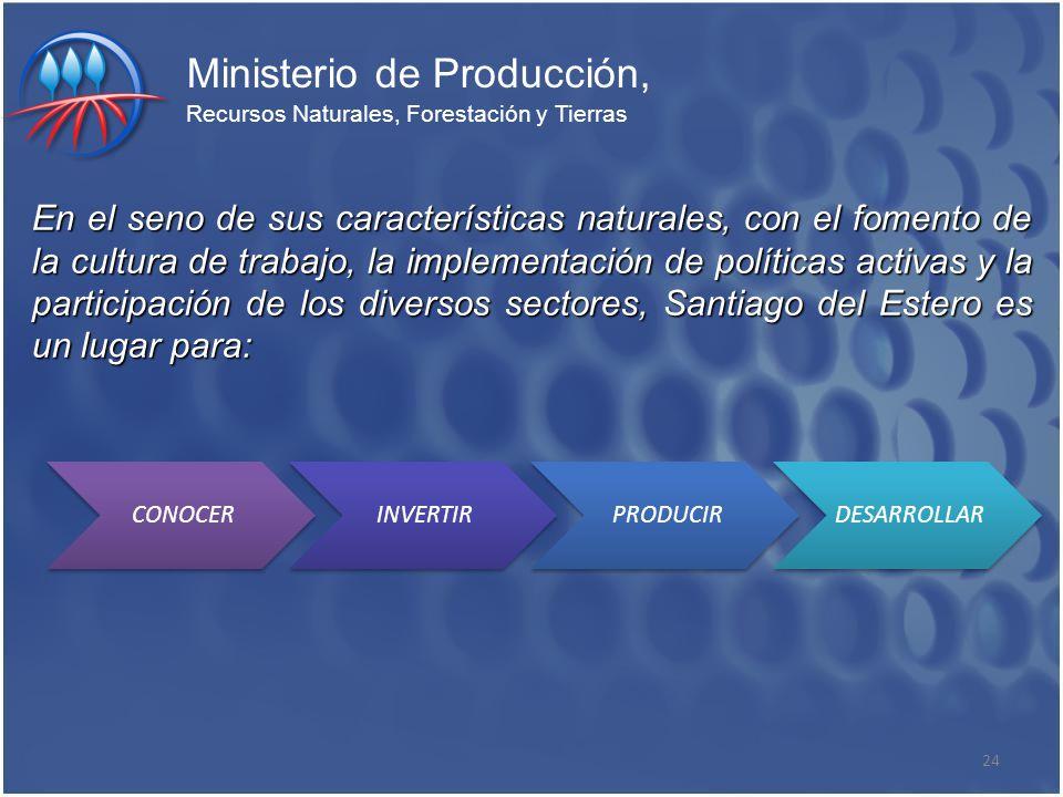 Ministerio de Producción,