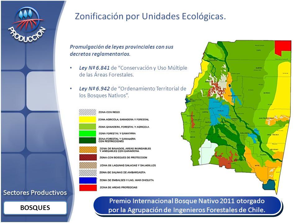 Zonificación por Unidades Ecológicas.