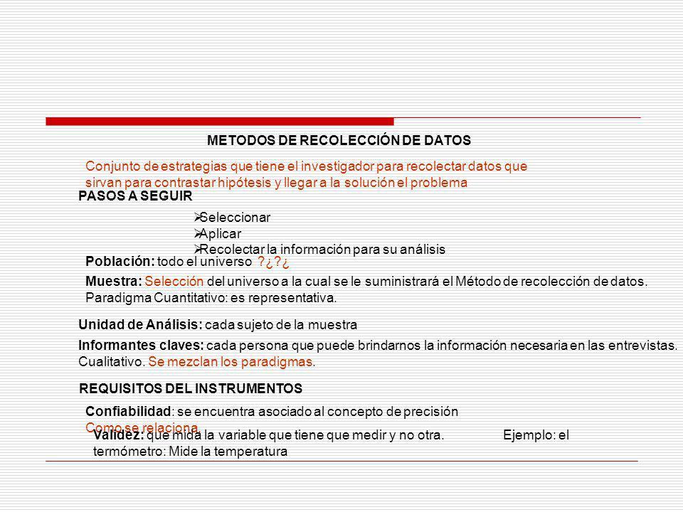 METODOS DE RECOLECCIÓN DE DATOS