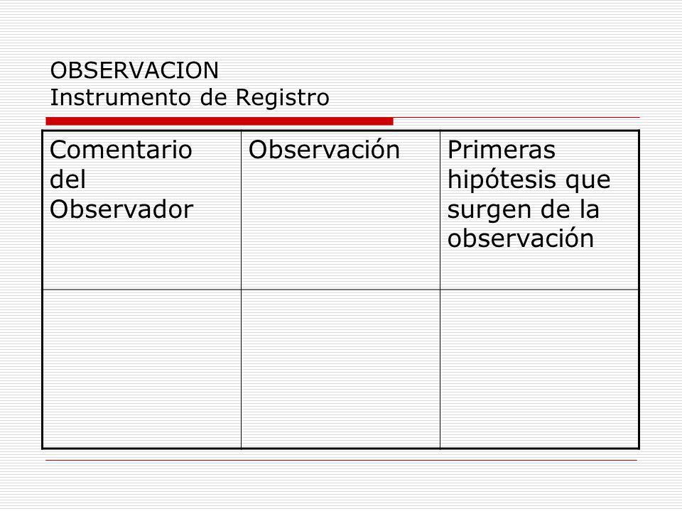 OBSERVACION Instrumento de Registro