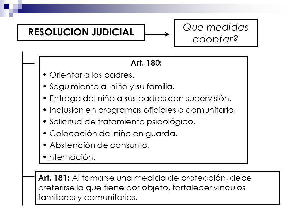 Que medidas adoptar RESOLUCION JUDICIAL Art. 180: