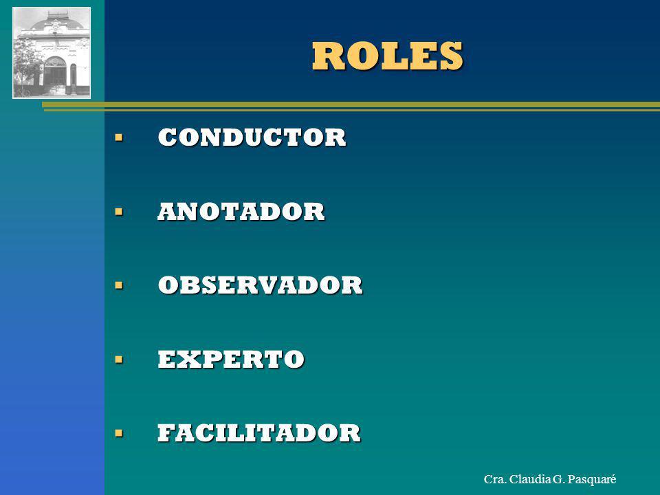 ROLES CONDUCTOR ANOTADOR OBSERVADOR EXPERTO FACILITADOR