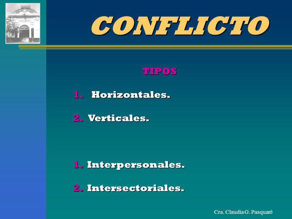 CONFLICTO TIPOS Horizontales. Verticales. 1. Interpersonales.