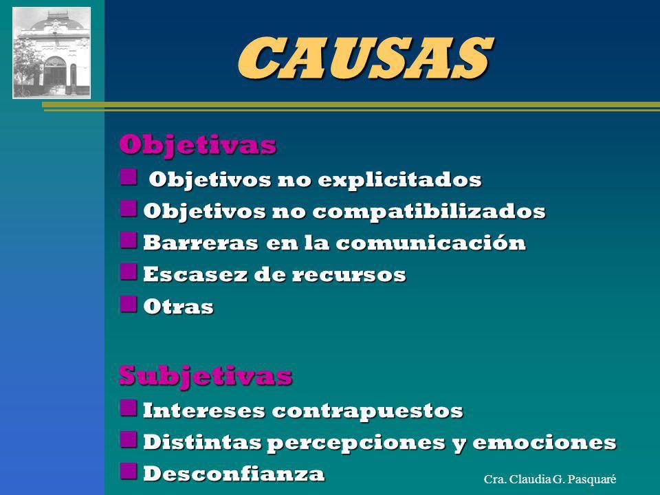 CAUSAS Objetivas Subjetivas Objetivos no explicitados