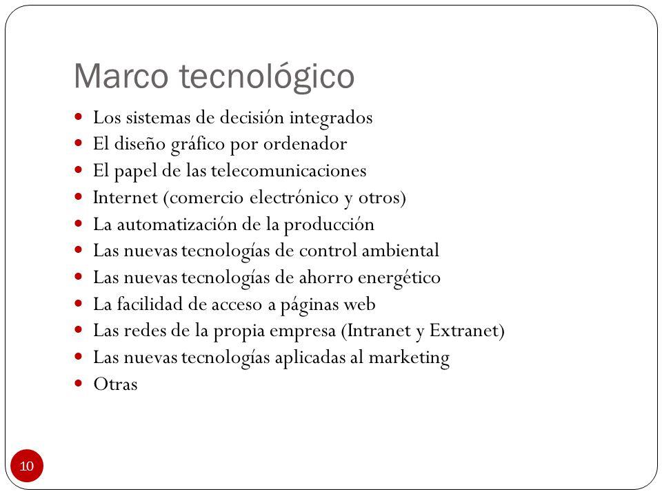Marco tecnológico Los sistemas de decisión integrados
