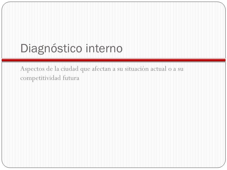 Diagnóstico interno Aspectos de la ciudad que afectan a su situación actual o a su competitividad futura.