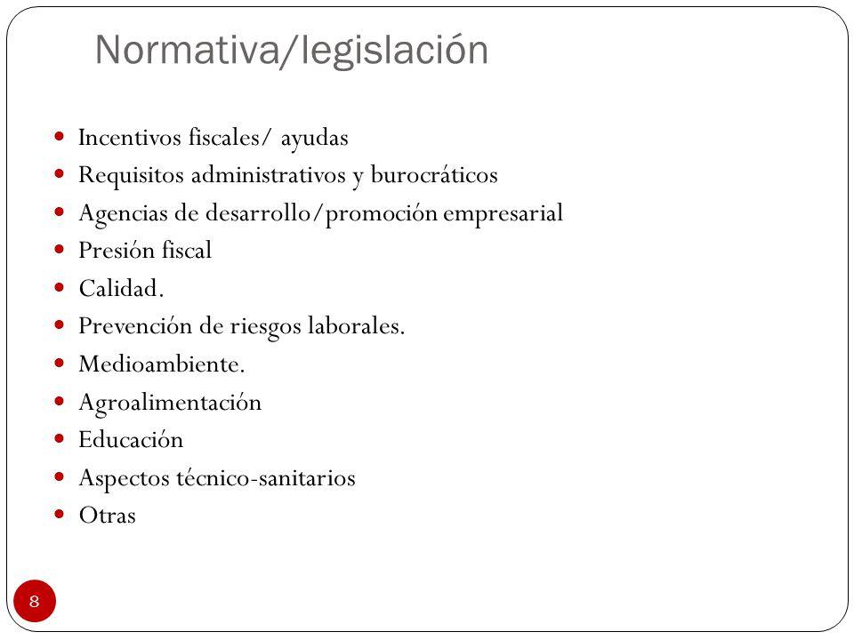 Normativa/legislación