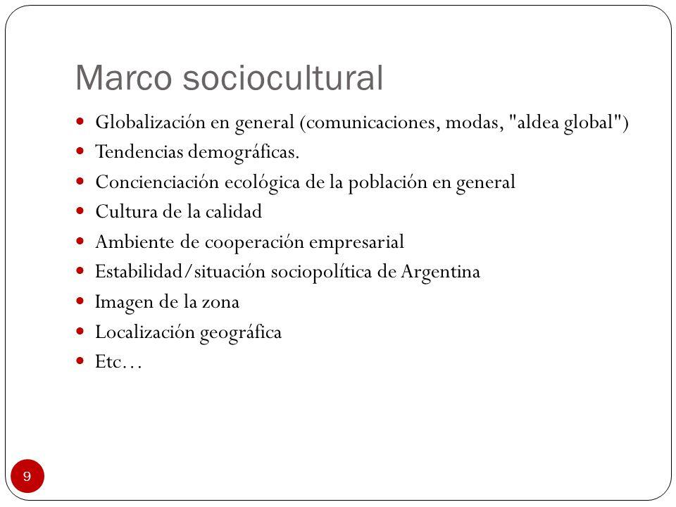 Marco sociocultural Globalización en general (comunicaciones, modas, aldea global ) Tendencias demográficas.