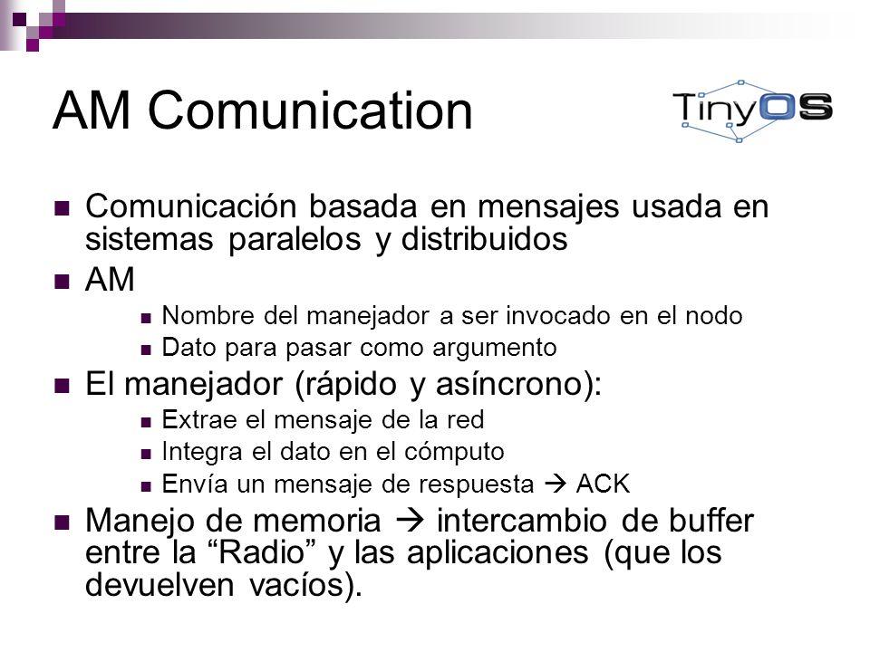 AM Comunication Comunicación basada en mensajes usada en sistemas paralelos y distribuidos. AM. Nombre del manejador a ser invocado en el nodo.