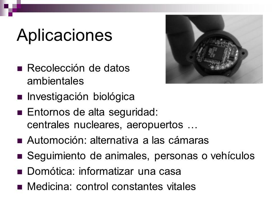 Aplicaciones Recolección de datos ambientales Investigación biológica