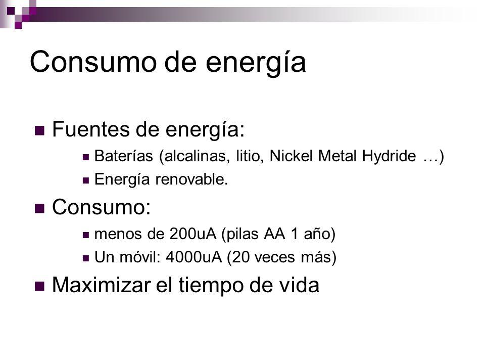 Consumo de energía Fuentes de energía: Consumo: