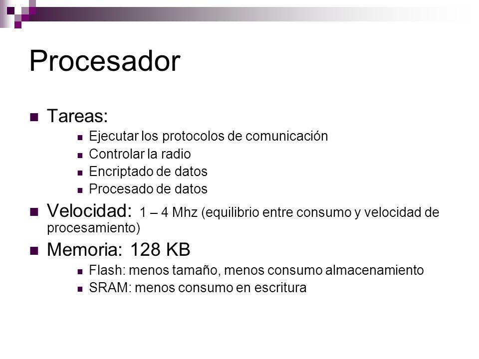 Procesador Tareas: Ejecutar los protocolos de comunicación. Controlar la radio. Encriptado de datos.