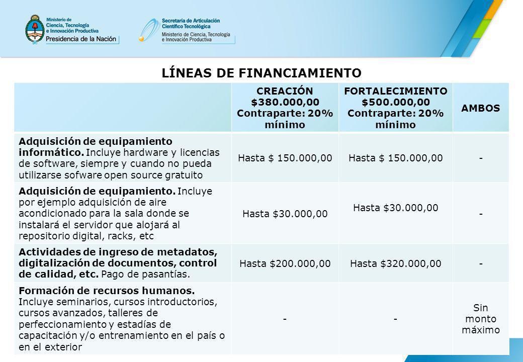 LÍNEAS DE FINANCIAMIENTO