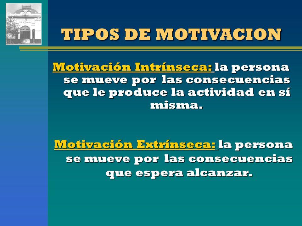 TIPOS DE MOTIVACION Motivación Intrínseca: la persona se mueve por las consecuencias que le produce la actividad en sí misma.