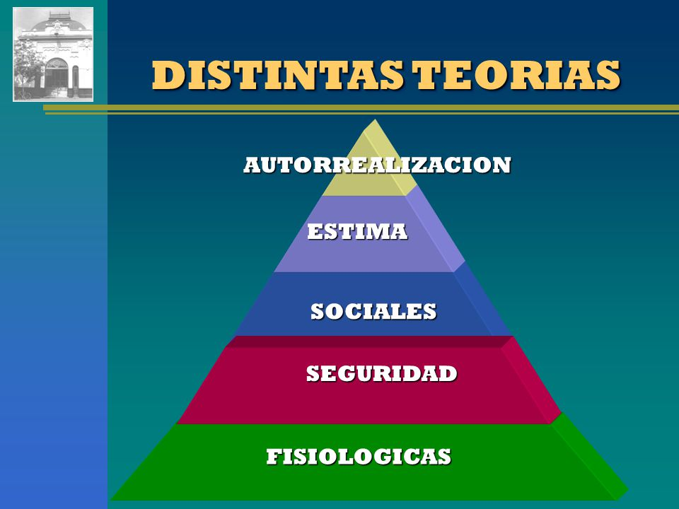 DISTINTAS TEORIAS AUTORREALIZACION ESTIMA SOCIALES SEGURIDAD