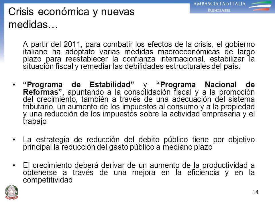 Crisis económica y nuevas medidas…